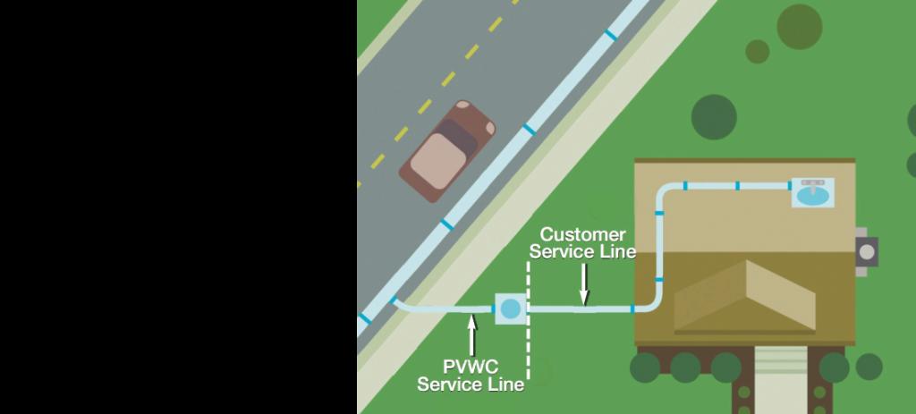 service line infographic